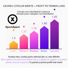 SportXpert introduce comparatorul de cote la pariuri